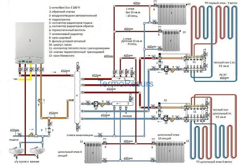 Проектирование котельной в коттедже Терморессурс