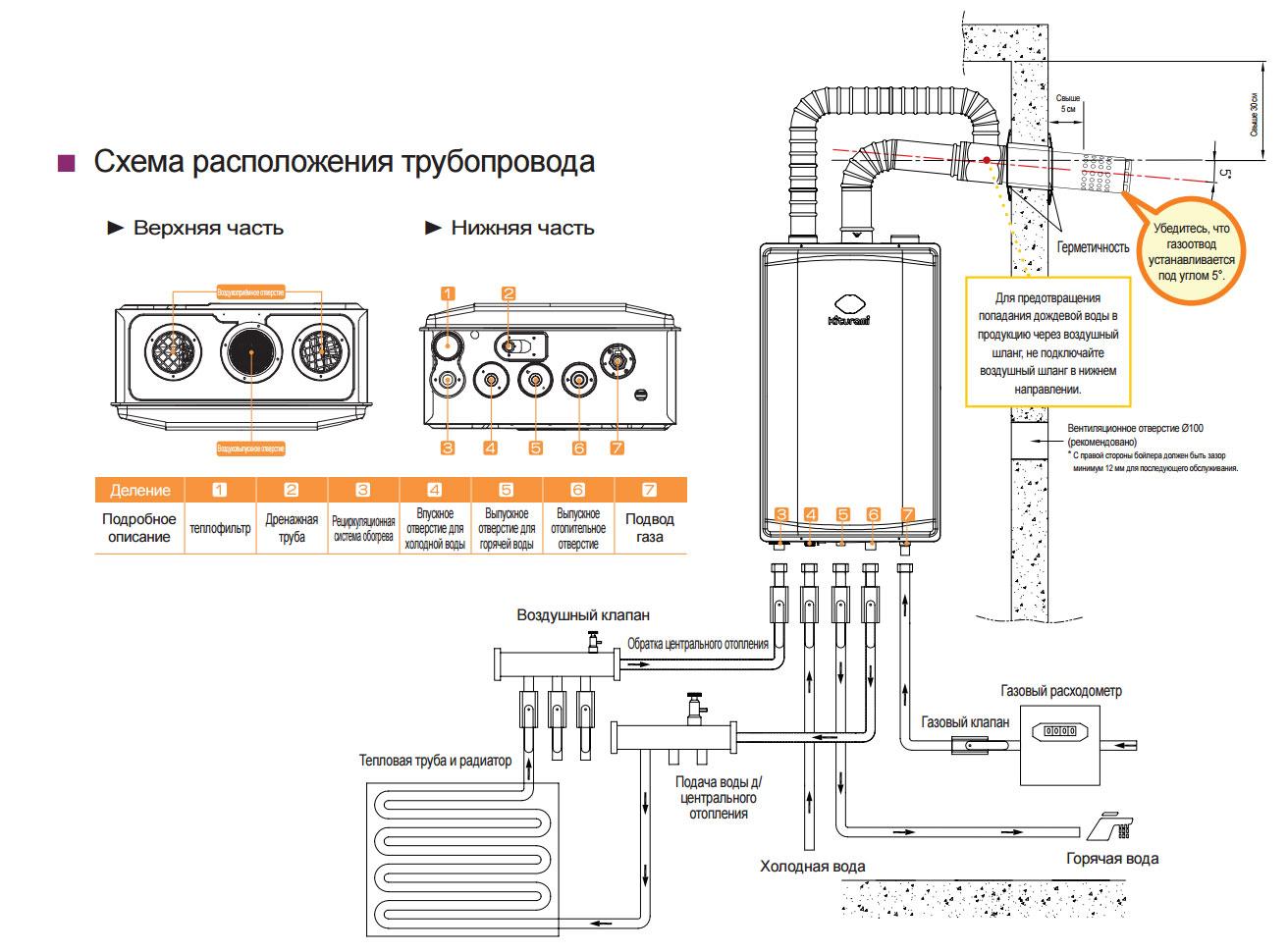 Схема обвязки котла отопления навьен